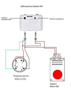 Датчик дыма через джек для датчиков, сирена - через джек для реле